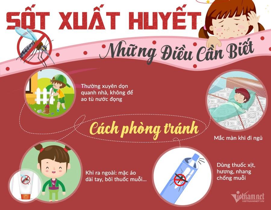 Cảnh báo gia tăng số ca mắc sốt xuất huyết - Trung tâm Kiểm soát bệnh tật  tỉnh Bắc Ninh